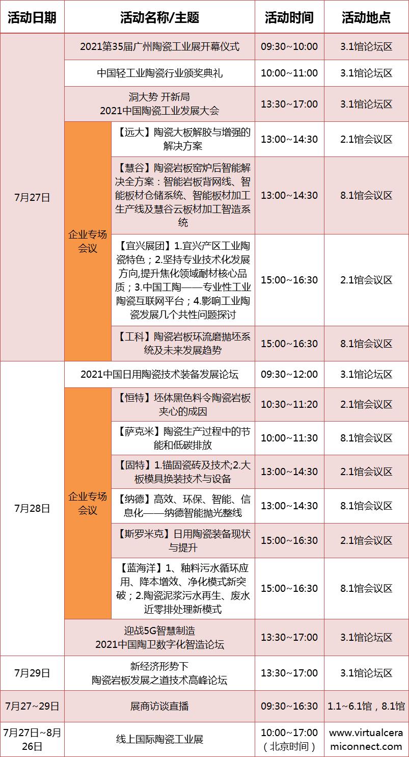 2021广州陶瓷工业展观7月27-30日在广交会展馆举行(图10)